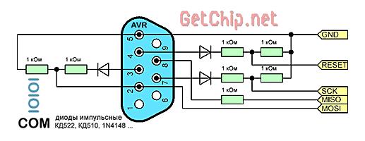 Схема COM программатора для AVR